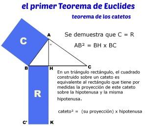 enunciado del primer Teorema de Euclides